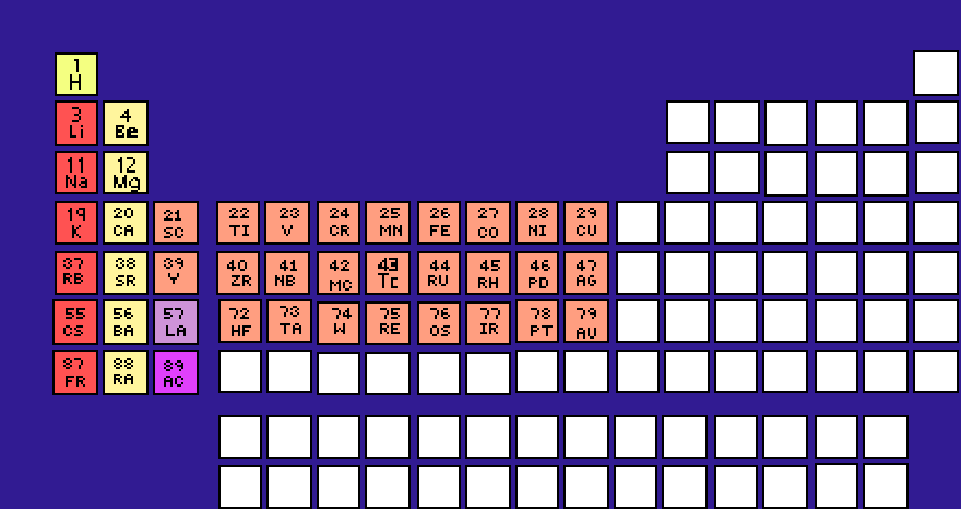 main-image-Periodic table unfinished  by TylerPatterson