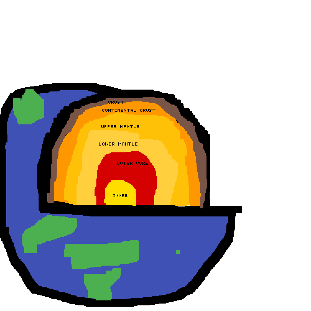 Parts Of the earth by CutieDrawings