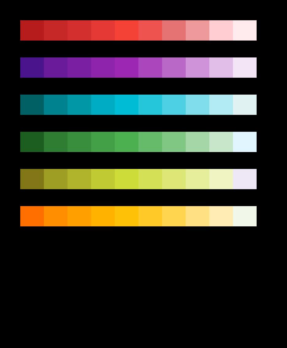 Colour bar 2 by pasteltakashi