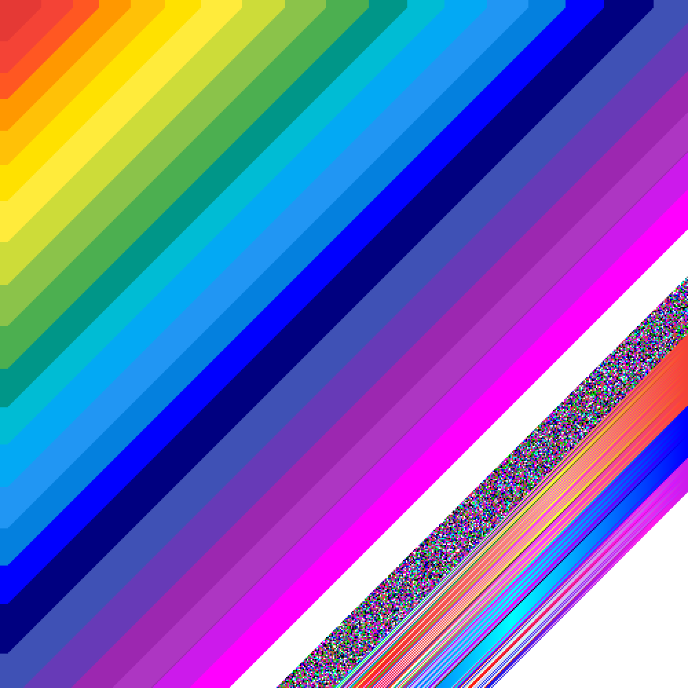 the rainbow by tasya-paramitha