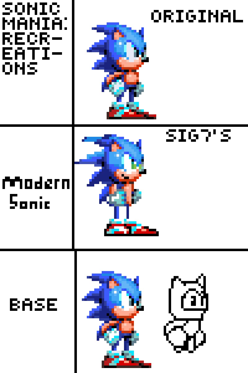 sonic mania by SIG7