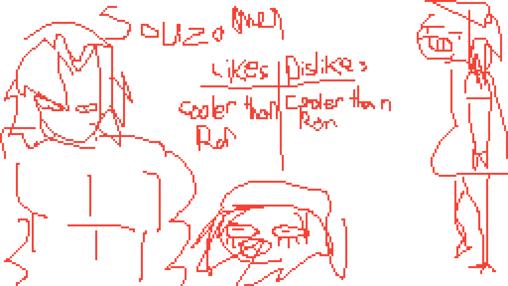 Accurate refference sheet of me by DownhillsDowner