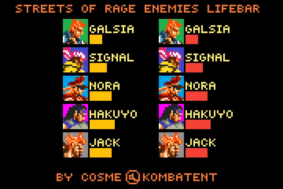 Streets Of Rage Enemies Lifebars by KOMBATENT