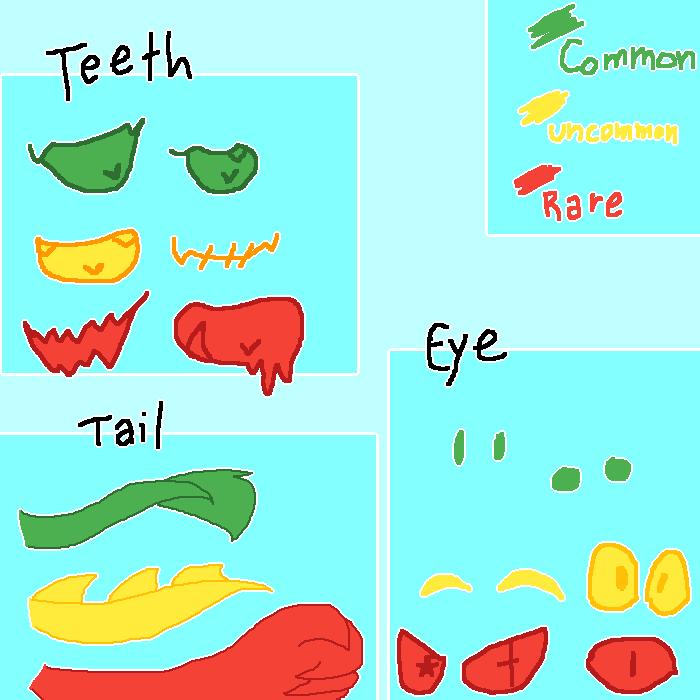 snaildragon trait chart 1