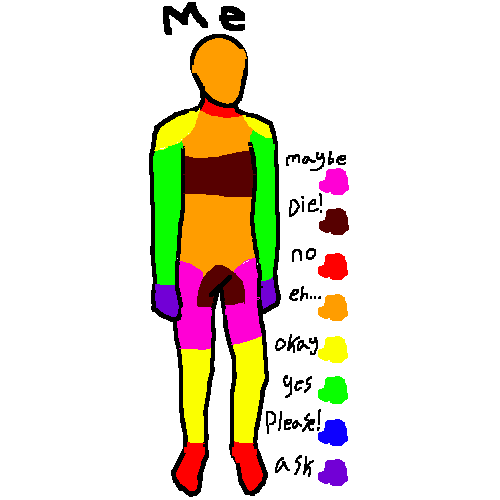 Touchy Chart (Im a girl)