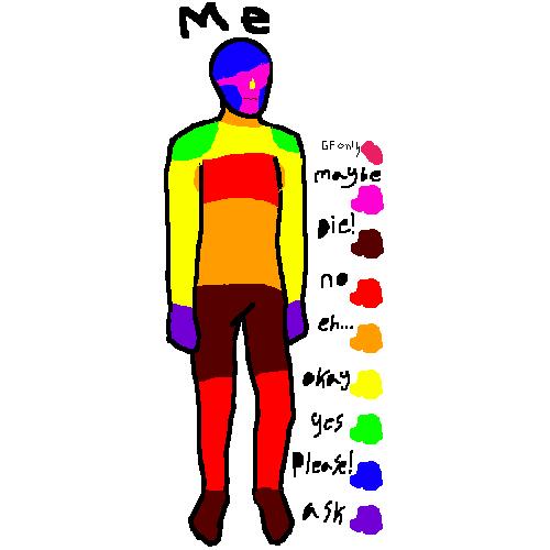 body touching chart thing