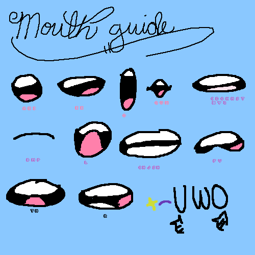 mouth guide